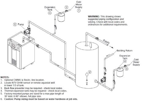 electric tankless water heater installation diagram tankless water heater installation diagram 42 wiring