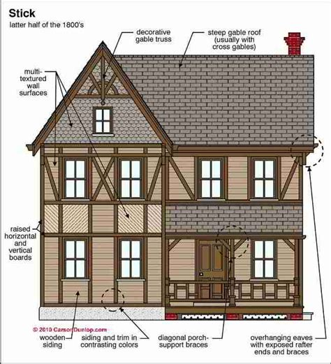 styles of architecture architecture building type identification guide