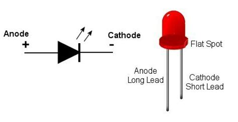 led diode polarity what are the electrical components used in electronic projects