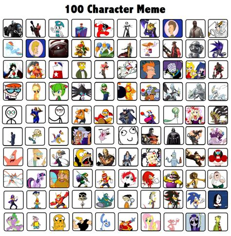 Character Memes - 100 characters meme the motion picture by naturevstech on