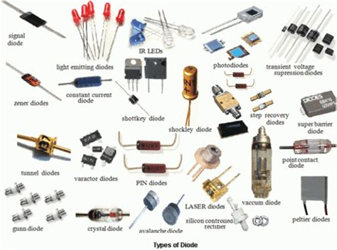 basics of diodes article basic diode types electronics lab