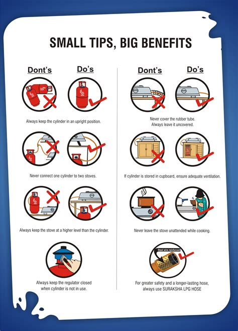 Safety Tips In Kitchen by Worksheets On Cleaning A Kitchen Just B Cause