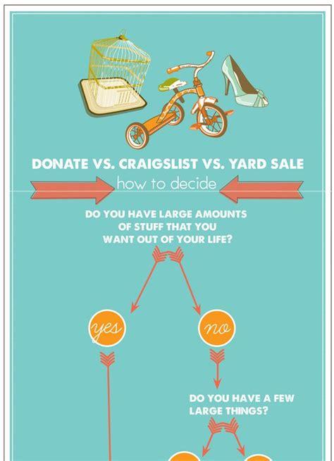 yard sale craigslist ebay or donate household