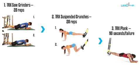 obliterate your abs with the trx six pack circuit it uses 3 trx exercises back to back to