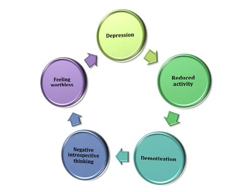 how to get a therapy for depression depression symptoms causes tests and treatment