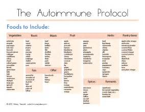 paleo autoimmune protocol print out guides autoimmune paleo