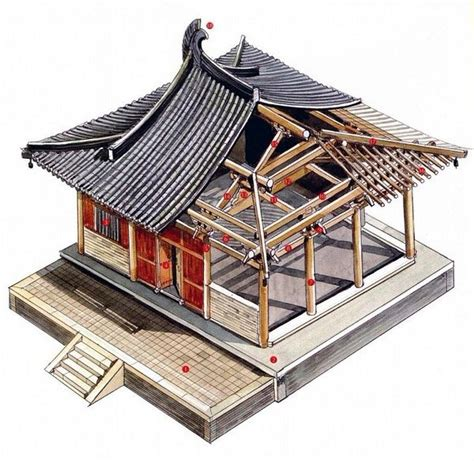 chinese architecture on pinterest japanese architecture 猫腻的相册 中国古建筑 chinese architecture pinterest