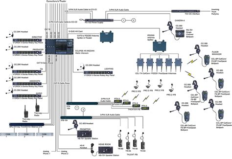 clearcom 6 pin cable wiring diagrams wiring diagram schemes