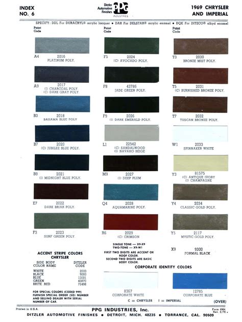 ppg color chart 2017 2018 best cars reviews