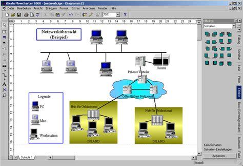 igrafx flowcharter igrafx flowcharter 2000 professional michael gradias