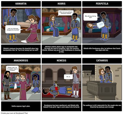 major themes in othello the tragedy of othello lesson plans othello characters