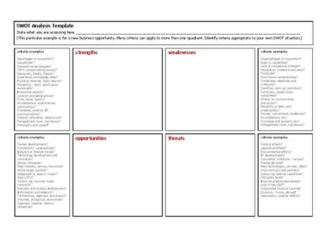competitor swot analysis template 40 powerful swot analysis templates exles