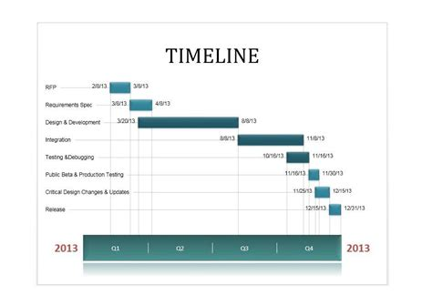 microsoft powerpoint timeline template powerpoint moving timeline template choice image