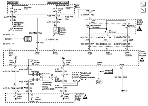 2003 pontiac grand am wiring diagram fitfathers me