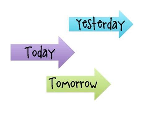 Tomorrow Calendar Today Tomorrow Yesterday Calendar Arrows By Leslie Tpt