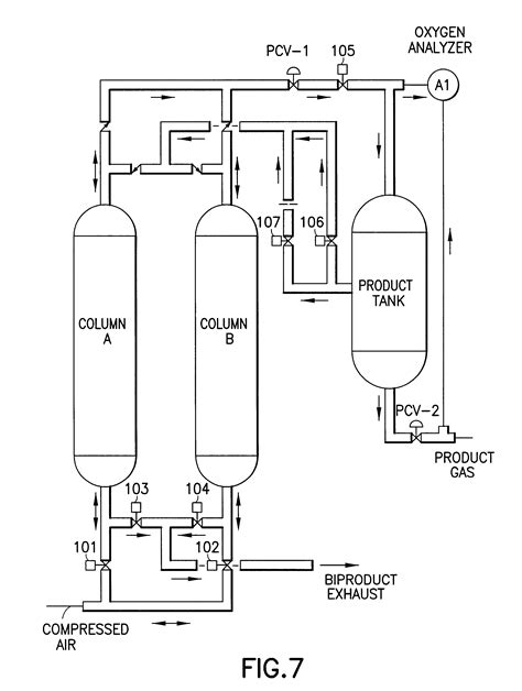 pressure swing adsorption system patent us6361584 high temperature pressure swing