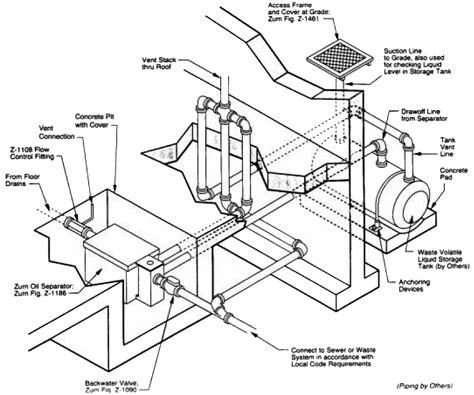 grease trap piping diagram large interceptors