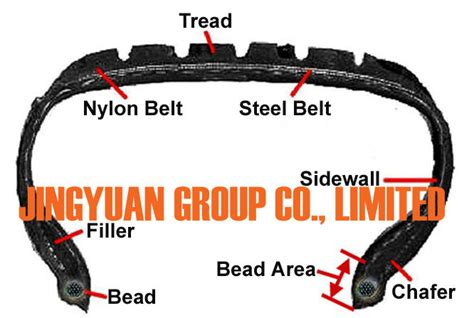 what is a tire bead tire debeader used tire recycling