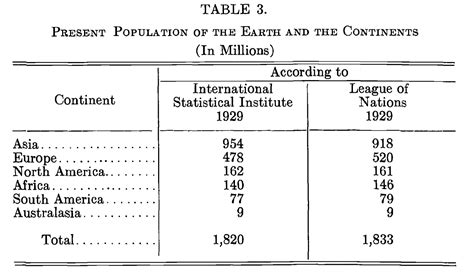 Population Report Writing by Census Definition What Is