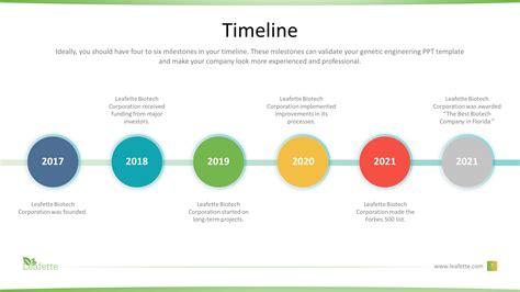 Modern Biotechnology Premium Powerpoint Template Slidestore Free Ppt Templates For Biotechnology