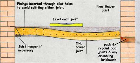 level floor levelling floor joists how to level old floors diy doctor