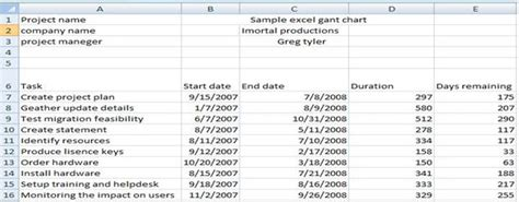 gantt chart latex tutorial gantt diagram english choice image how to guide and refrence