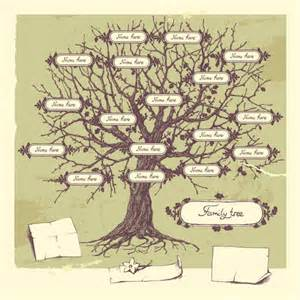 create a fancy family tree go mighty