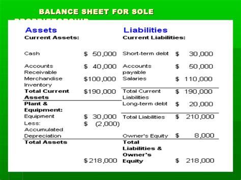 Index Of Cdn 29 2007 572 Sole Proprietor Balance Sheet Template