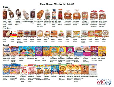 whole grains wic florida wic approved foods
