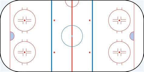 hockey rink diagrams hockey rink diagram thinglink