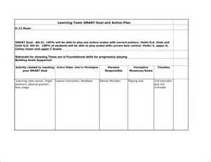 3 smart action plan templatereport template document