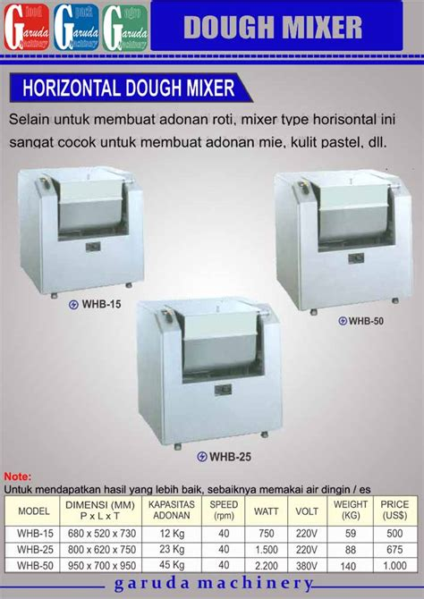 Mesin Rotary Oven www agenmesin dough mixer rotary oven