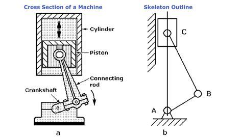 basics of robotic mechanisms 51003 robotpark academy
