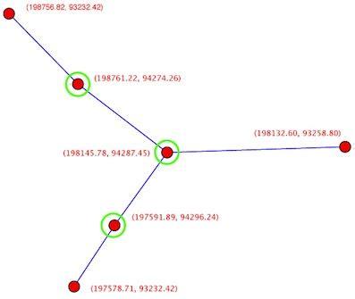 extraer cadenas en python solucionado c 243 mo contar el n 250 mero de l 237 neas conectadas a