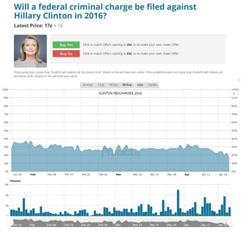 Federal Charges Search Federal Charges Images