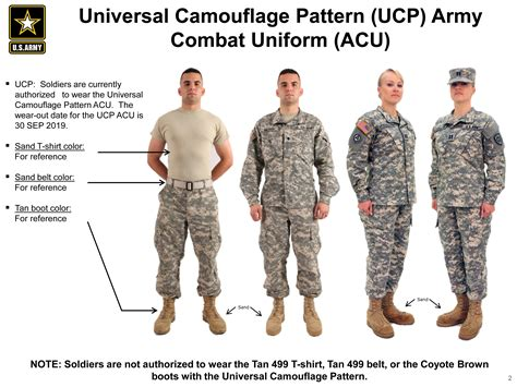 army pattern name operational camouflage pattern army combat uniforms