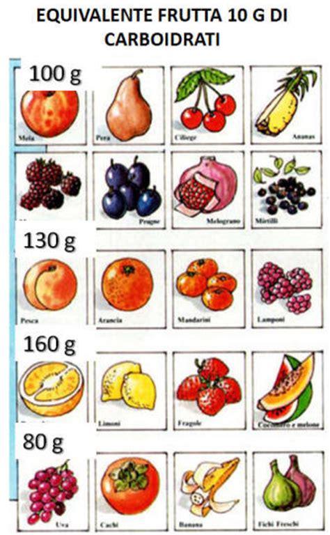 alimenti per diabetici 187 dieta ipoglicemica diabete