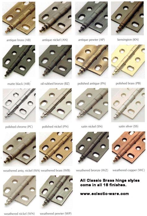 Door Hardware Finishes by Door Hardware Finishes Again Whatu0027s Important To Do