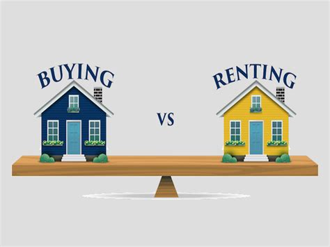 buy a house and rent it out can i buy my rented house 28 images should i buy or rent a house without financial