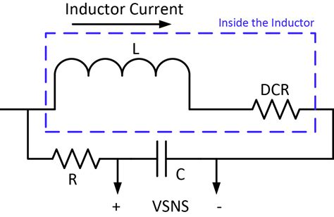 current of an inductor power tips how and why to sense current part ii power house blogs ti e2e community