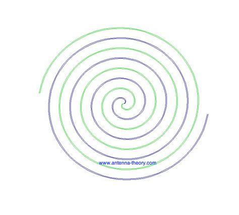 spiral antenna