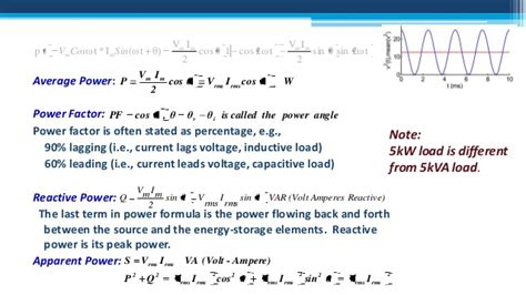 power factor correction jelentése power factor power factor correction
