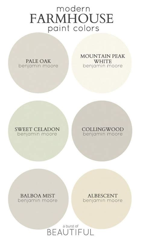 popular interior paint colors 2017 interior design trends