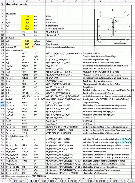 widerstandsmoment tabelle formularis formelsammlung f 252 r statische