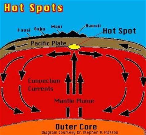 gc15a1h yellowstone – north america's hot spot (earthcache