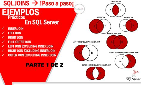 sql inner join and outer join sql joins ejemplos exles sql join 1 2