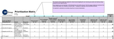 data prioritization matrix template pictures to pin on