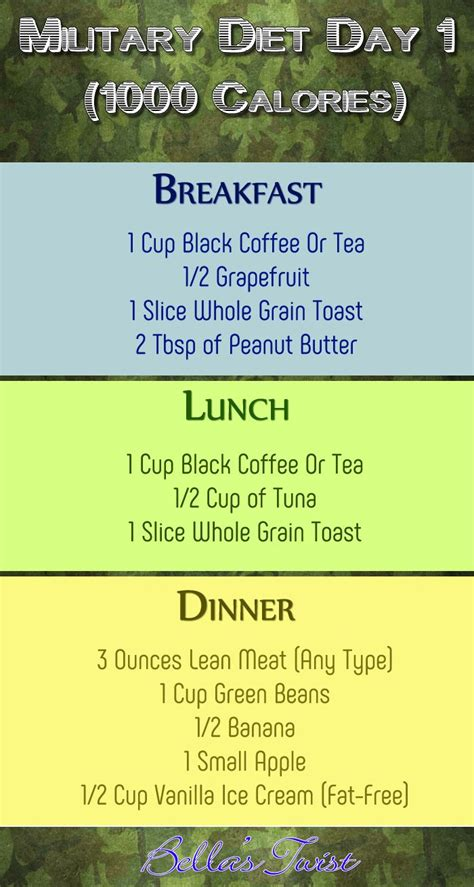 Top 7 Most Talked About Diet Plans by 25 Best Ideas About 1000 Calorie Diets On