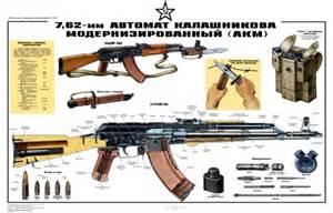 Russian legacy memorabilia gun posters akm modernized ak 47