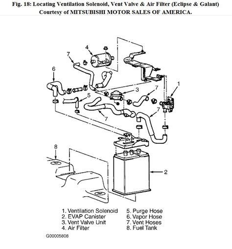 egr solenoid wiring diagram jvohnny